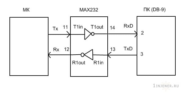 схема подключения макс232