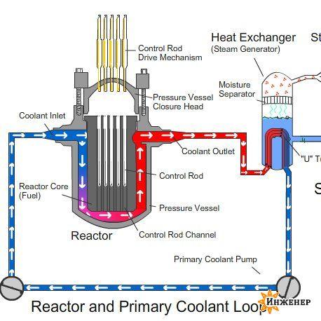 13_nuclearplant.jpg (42.81 Kb)
