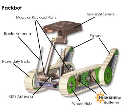 militaryrobot22.jpg (24.84 Kb)