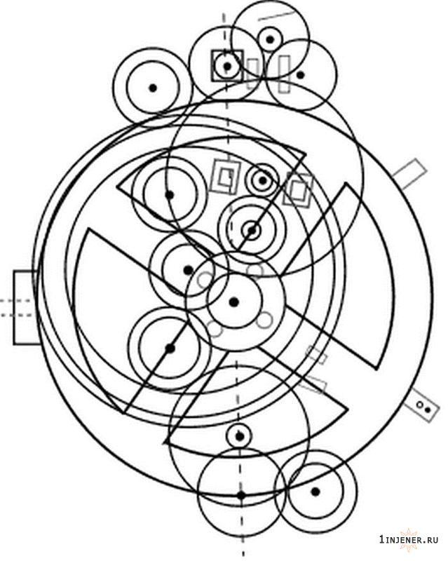 древнегреческий механизм