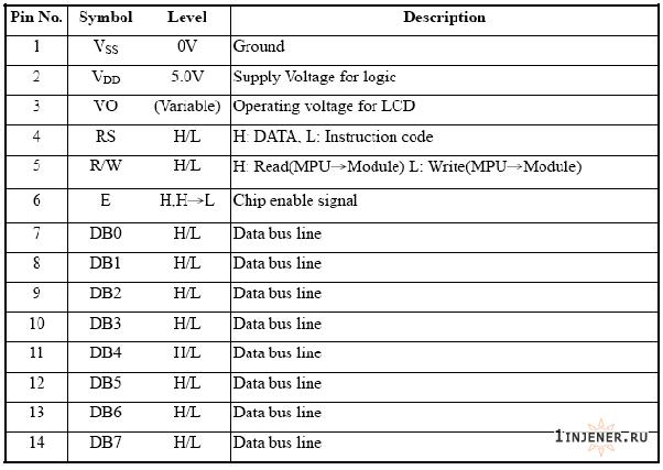 ЖКИ дисплей WH0802